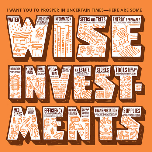 Wise Investments (Design: PJ Chmiel)